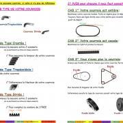 Avtpc comment mesurer une courroie cassee ou inexistante